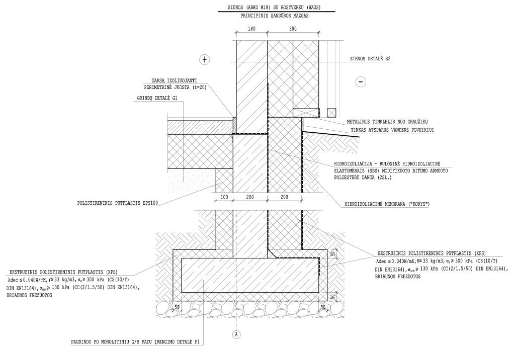 Sienos(ARKO M18) su rostverku (HAUS) principinis sanduros mazgas